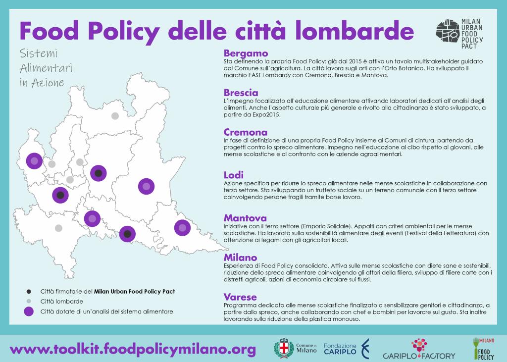Winter School Città Lombarde-01 CON LOGHI-01